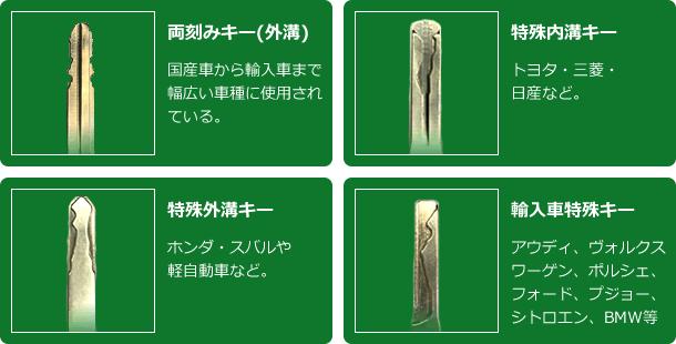 鍵の形状3
